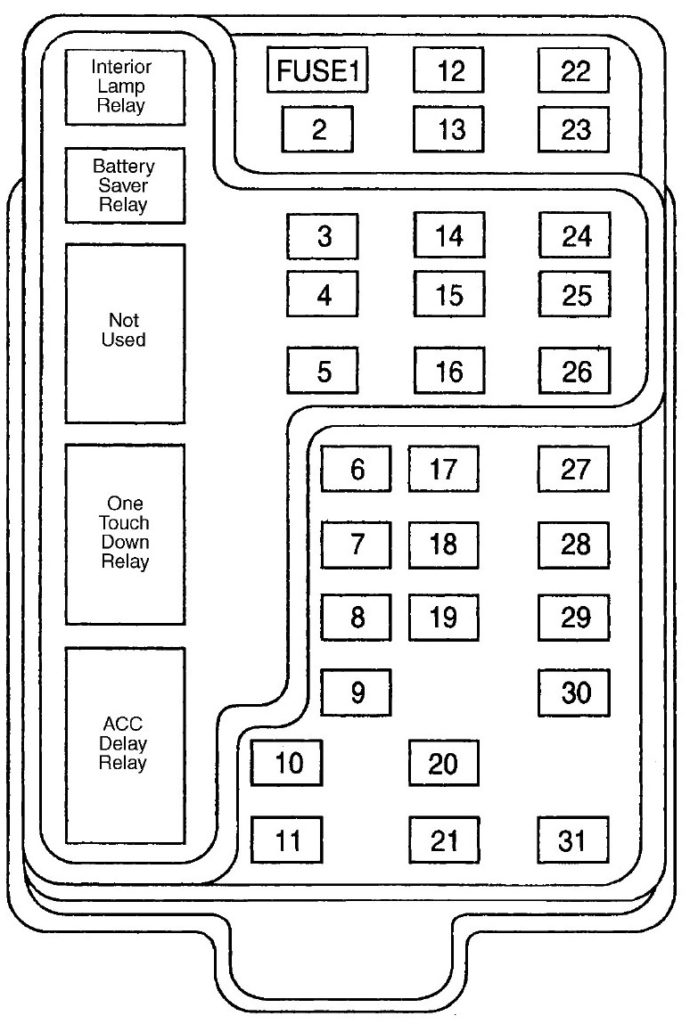 1999 ford f150 owners manual fuses