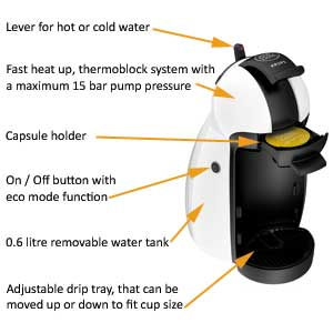 www dolce gusto jovia instructions